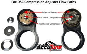 Fox DSC Adjuster Flow Paths