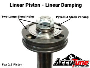 Linear Piston and Linear Damping
